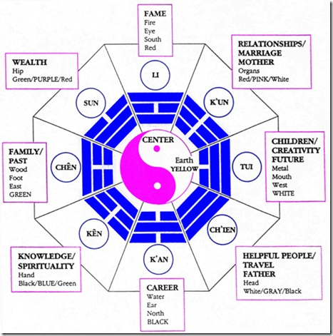 feng shui in the year of the horse blogher