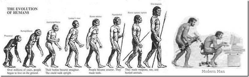 evolution of humans to computers